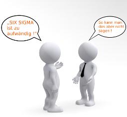 Irrtümer_SIX_SIGMA