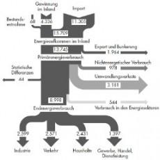 Energiefluss_blog_beitragsbild