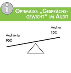 Audit_Fragen_im_QM_Audit