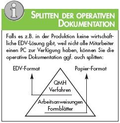 Dokumentation im QM Handbuch und QM System