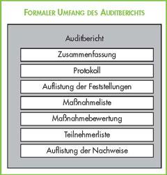 Auditbericht_erfolgreich_erstellen