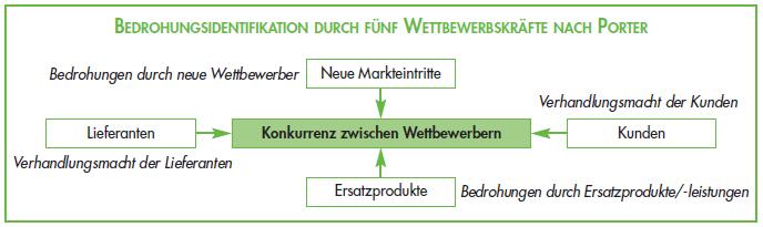 BUSINESS DEVELOPMENT INTERN STUDENT jobs in Deutschland