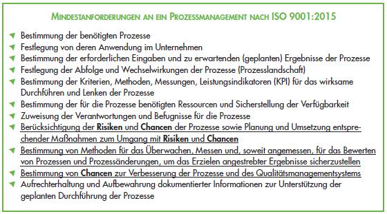 Mindestanforderungen_an_ein_Prozessmanagement