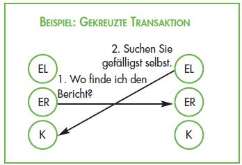 beispiel_gekreuzte_transaktion