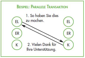beispiel_parallele_transaktion