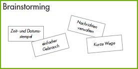 KVP Methoden KVP Werkzeuge - Brainstorming