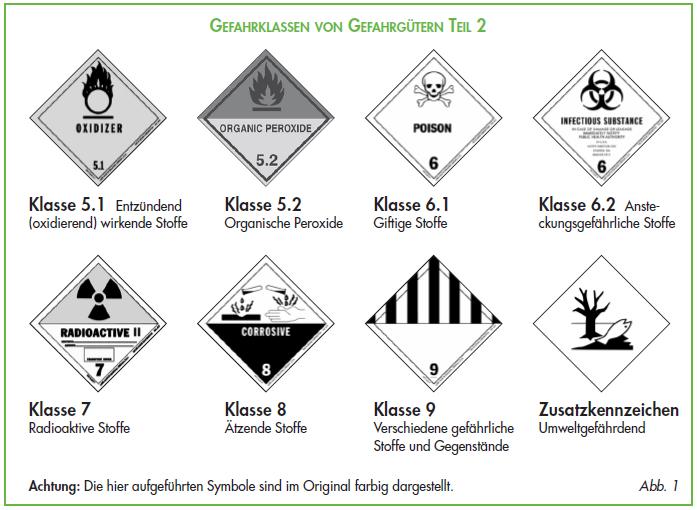 Gefahrklassen Gefahrgut - Gefahrguttransport