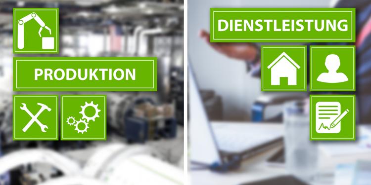 Unterschied Produktion und Dienstleistung - Qualitätsmanagement ISO 9001:2015