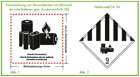Kennzeichnung_Versandstücke