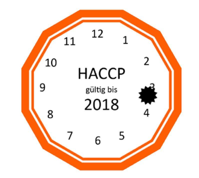 Jährliche Verifizierung HACCP System
