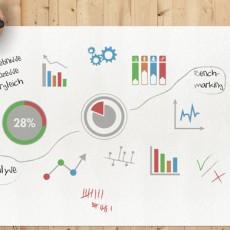 Benchmarking Prozess - Beitragsbild
