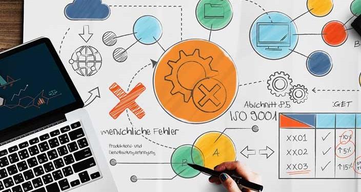 ISO 9001 Produktion Dienstleistungserbringung_Beitragsbild